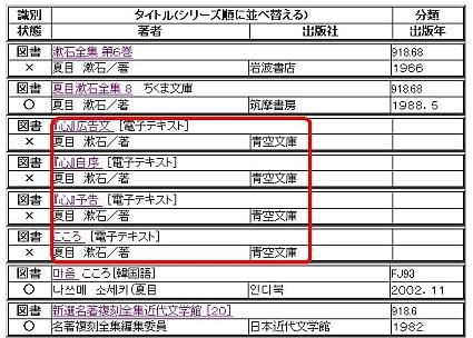 市川市立図書館のOPACでの夏目漱石の「こころ」の表示例。赤枠内が青空文庫