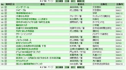 成田市立図書館のおすすめリスト。操作を紹介する動画が公開されている