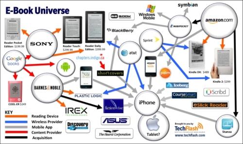 ebookUniverse