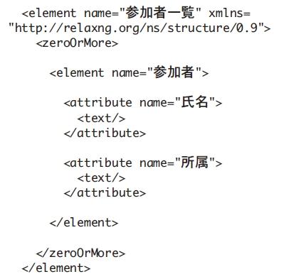 図2 スキーマ言語RELAX NG XML syntaxによる論理構造の記述
