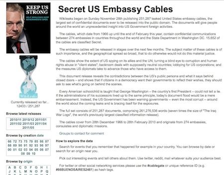 公開された外交公電は、ウィキリークスのミラーサイトで現在もアクセスが可能。